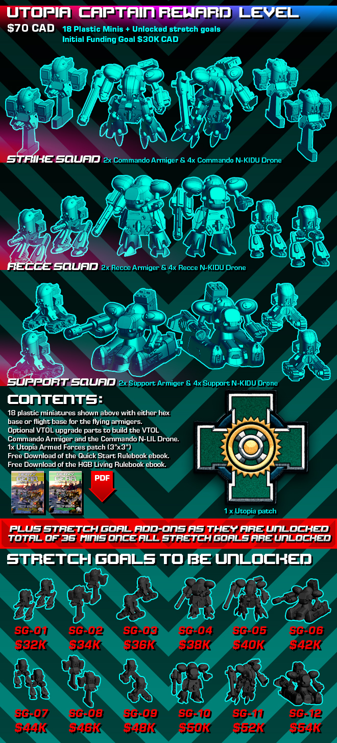 Heavy gear blitz utopia armed forces plastic miniatures for artwork and details treat yourself to a new army for the new year by clicking on the image above or link below httpskickstarter fandeluxe Gallery