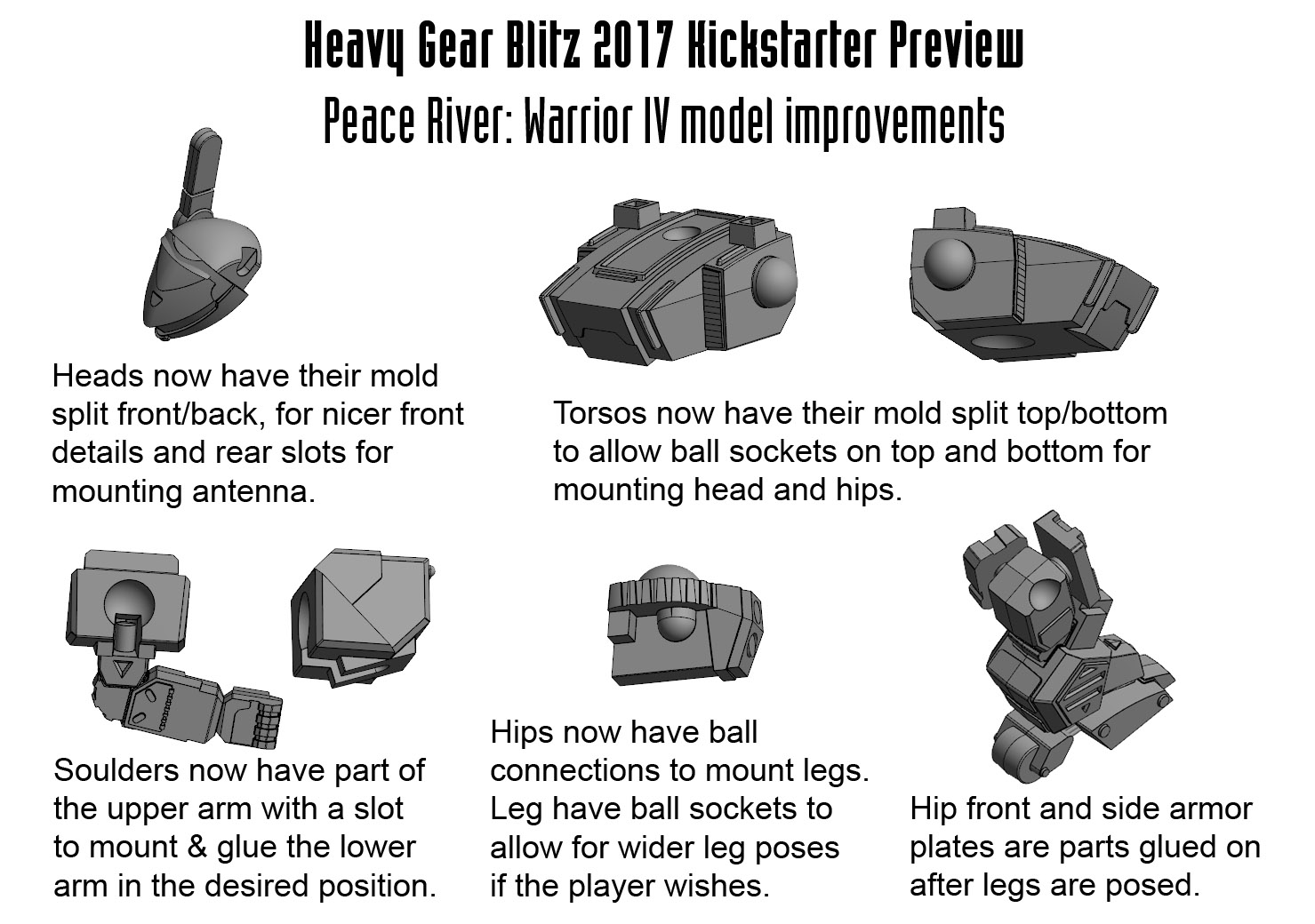 Dream Pod 9: Heavy Gear Blitz 2017 Kickstarter Preview
